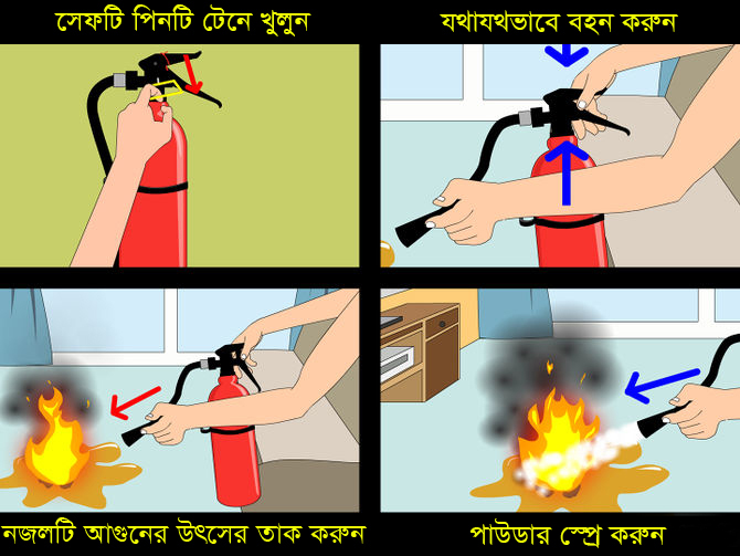 670px-Use-a-Fire-Extinguisher-Step-7-Version-2